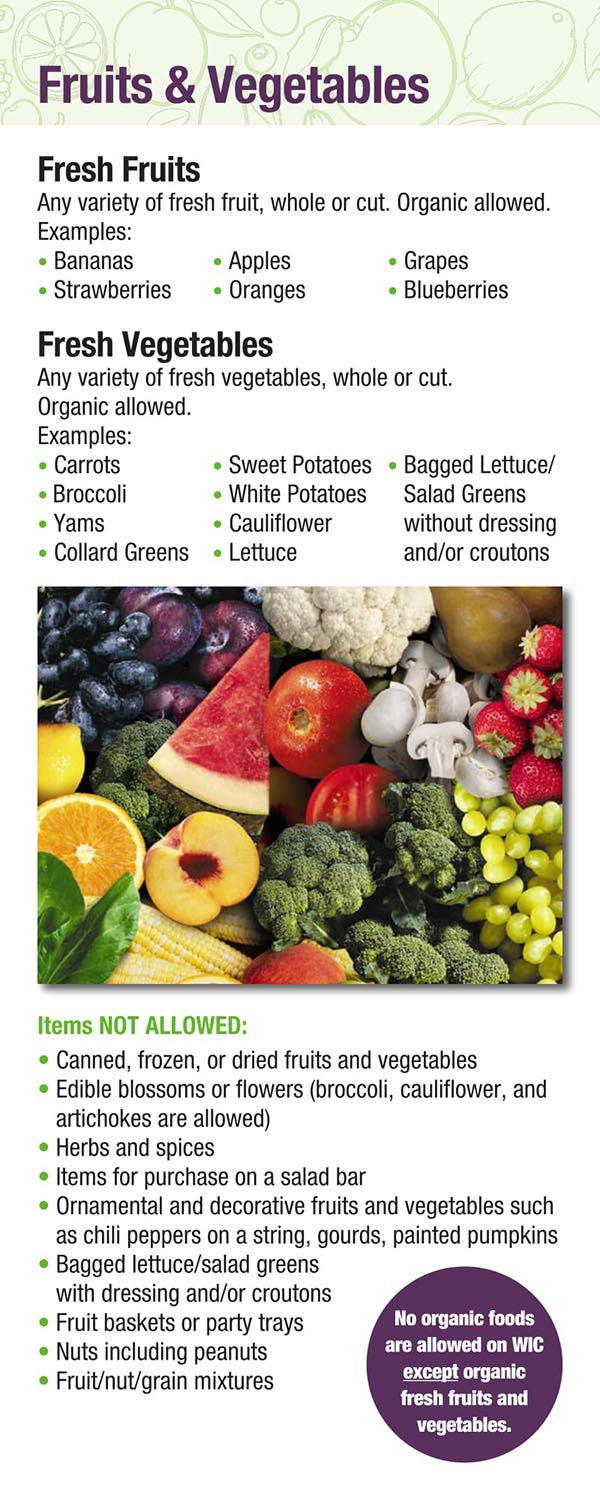Alabama WIC Food List Fruits and Vegetables