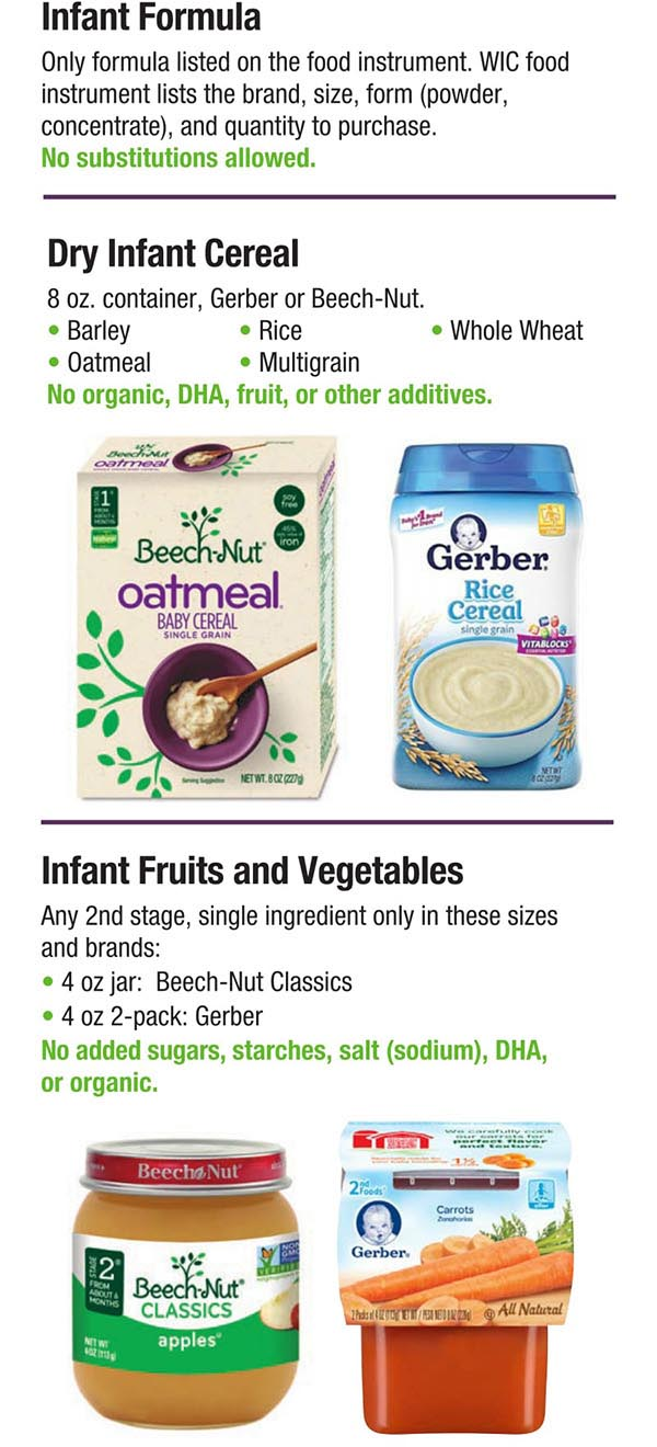 Alabama WIC Food List Infant Formula