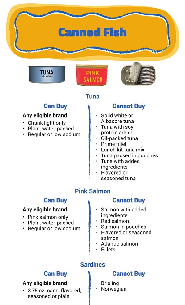 Arizona WIC Food List Canned Fish