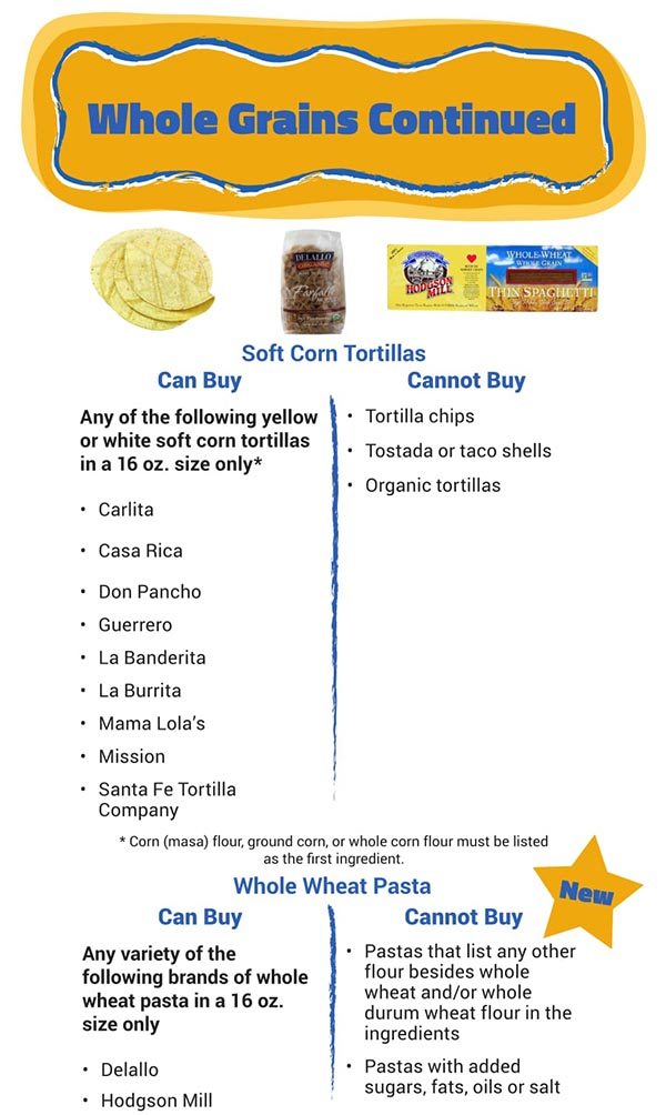 Arizona WIC Food List Soft Corn Tortillas