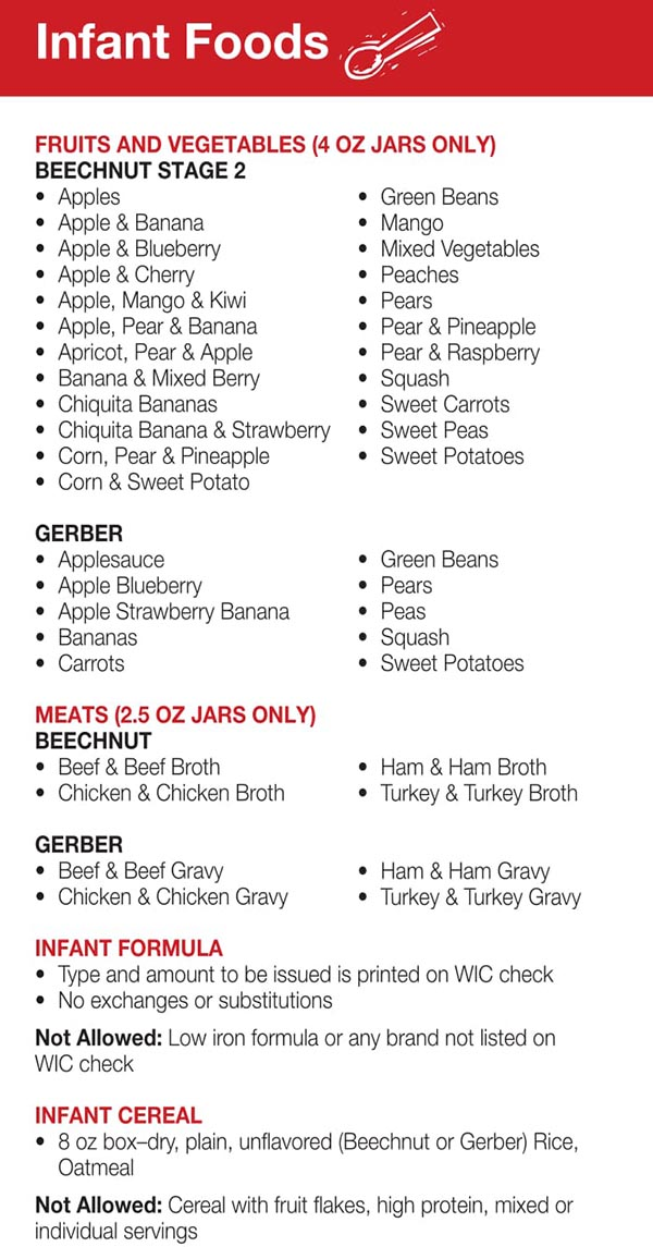 Wic Arkansas Food List