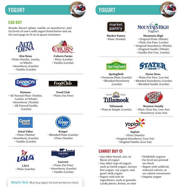 California WIC Food List