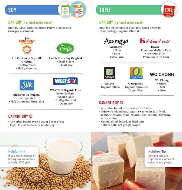 Las Vegas Wic Approved Foods List