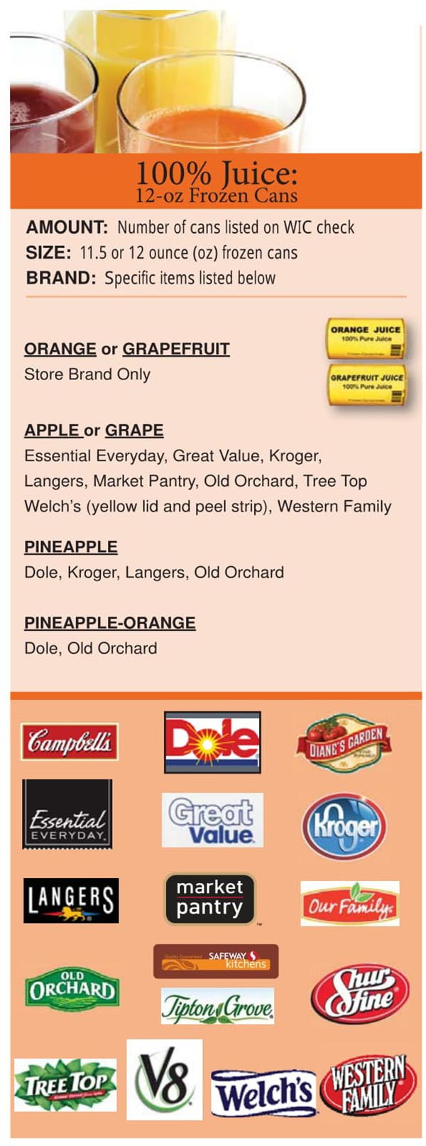 Colorado WIC Food List Juices, Orange Juice, Grapefruit and Pineapple