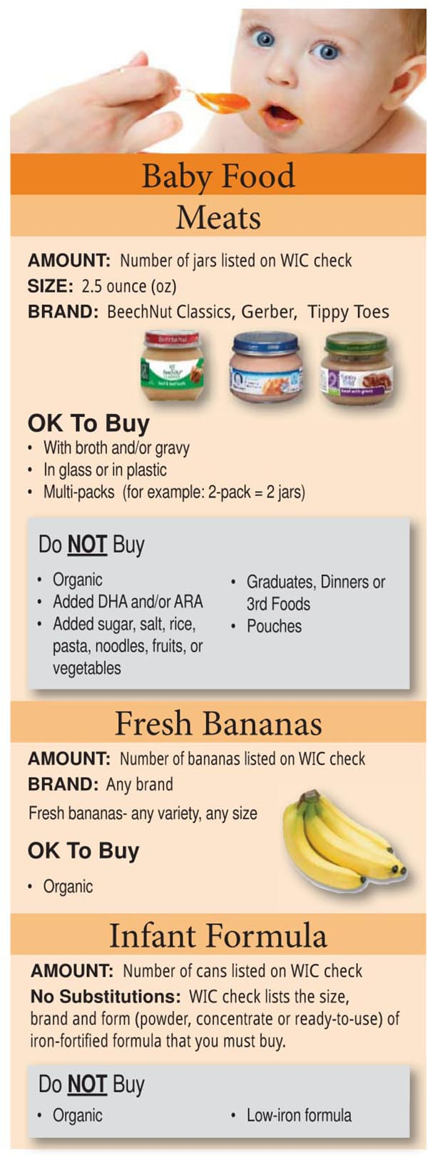 Colorado WIC Food List Baby Foods, Meat, Fresh Bananas and Infant Formula