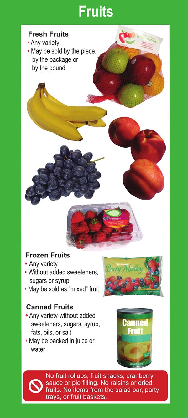 Connecticut WIC Food List Fresh Fruits