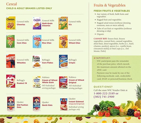 Delaware WIC Food List