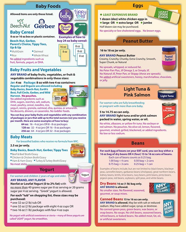 Florida WIC Food List Baby Foods, Yogurt, Eggs, Peanut Butter, Light Tuna, Pink Salmon and Beans