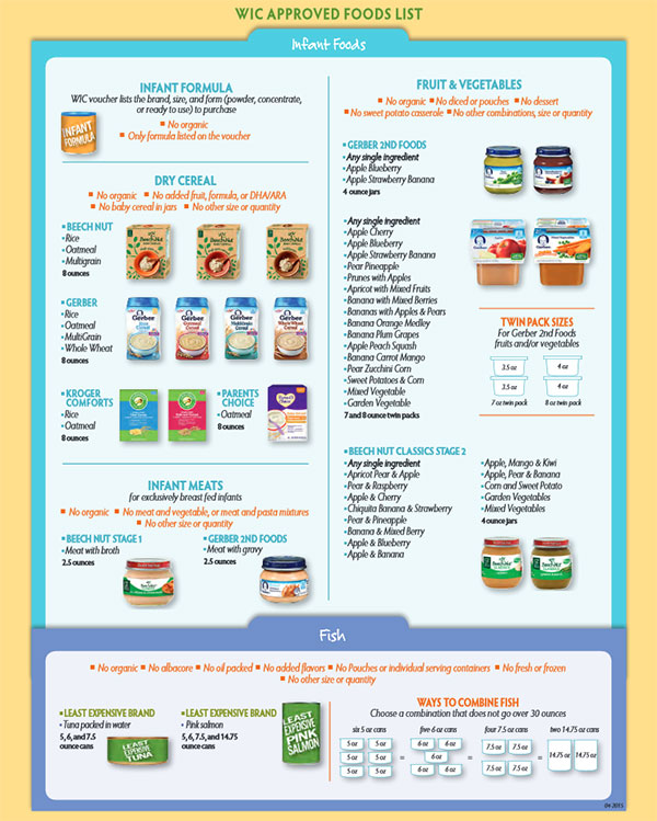 Georgia WIC Food List Infant Foods and Fish