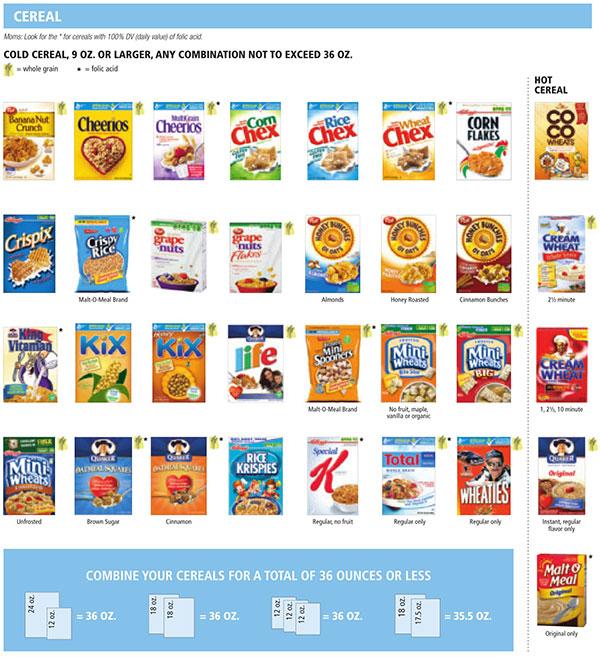 Indiana WIC Food List