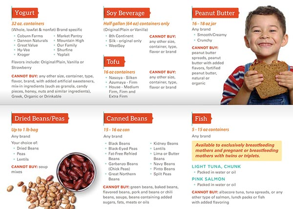 Kansas WIC Food List Yogurt, Soy Beverage, Tofu, Peanut Butter, Dried Beans, Peas, Canned Beans and Fish
