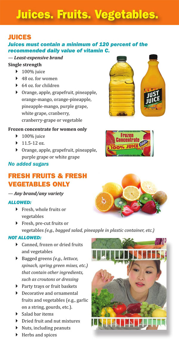 Louisiana WIC Food List Juices, Fruits and Vegetables