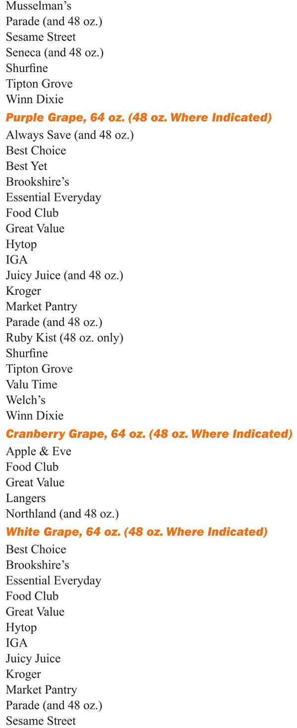 Louisiana WIC Food List Purple Grape, Cranberry Grape and White Grape