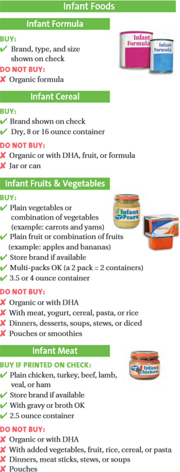 Maryland Wic Food List