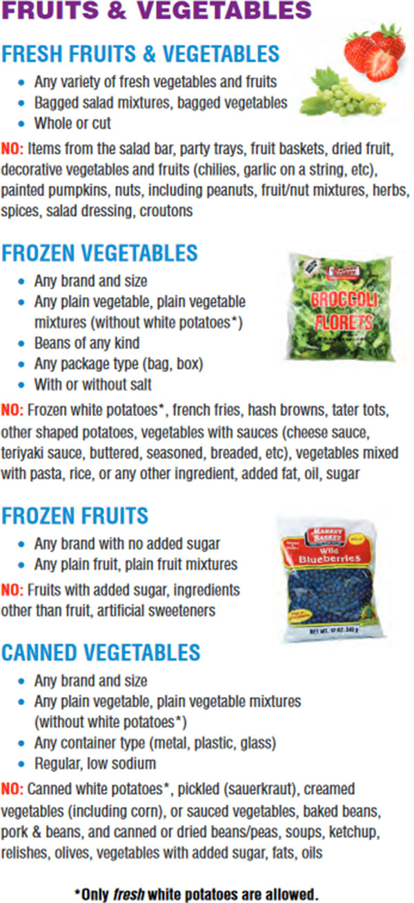 Massachusetts WIC Food List Fruits and Vegetables