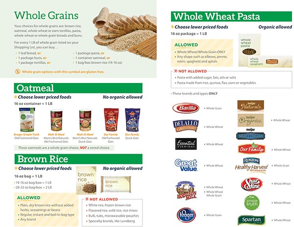 Michigan WIC Food List Whole Grains, Oatmeal, Brown Rice and Whole Wheat Pasta