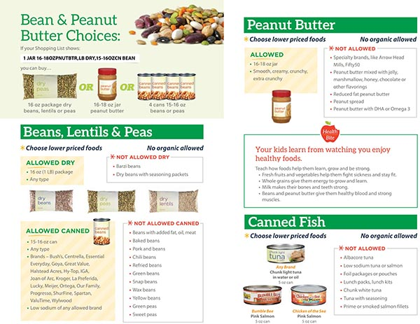 Michigan WIC Food List Beans, Peanut Butter, Peas, Lentils and Canned Fish