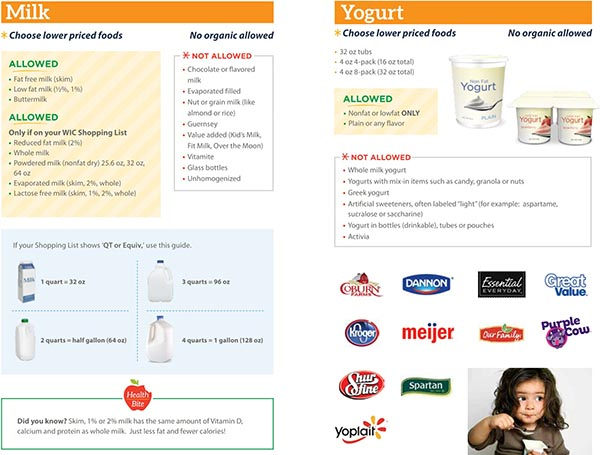 WIC Shopping Guide - Baby Food