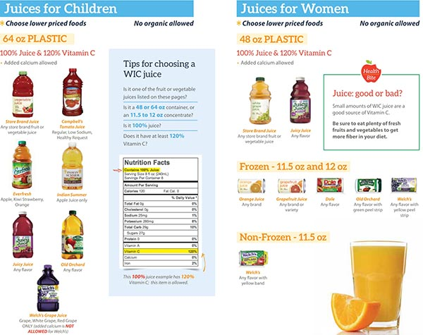 Michigan WIC Food List Juices for Children and Juices for Women