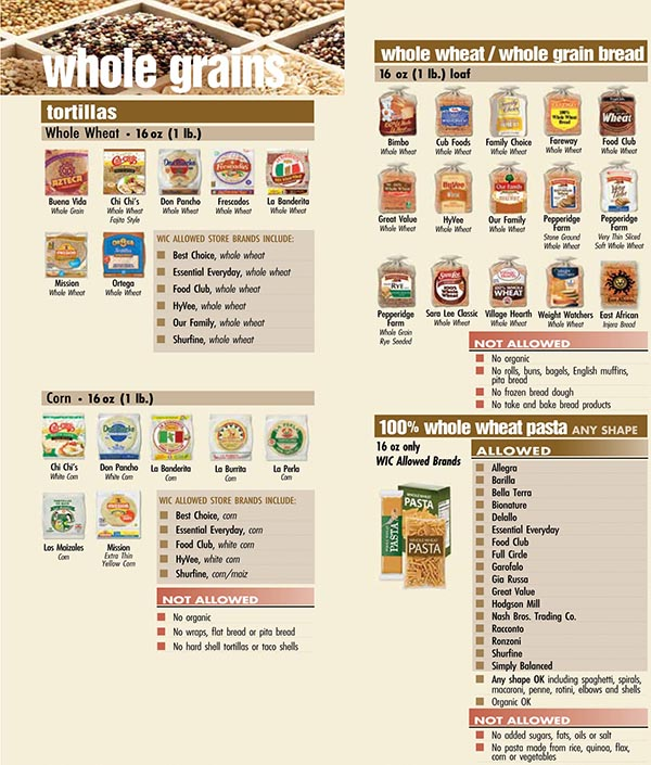 Minnesota WIC Food List Whole Grains, Tortillas, Whole Wheat Pasta, Whole Wheat Bread