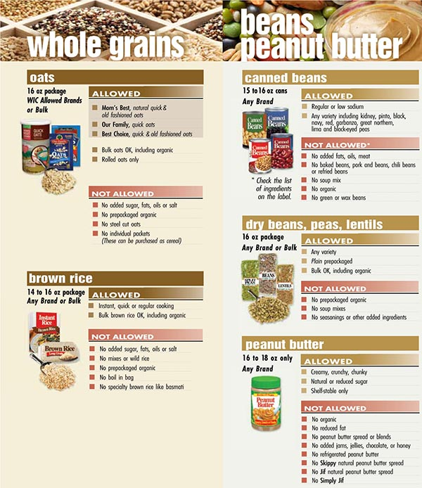 Minnesota WIC Food List Whole Grains, Oats, Brown Rice, Beans, Peanut Butter, Canned Beans, Peas and Lentils
