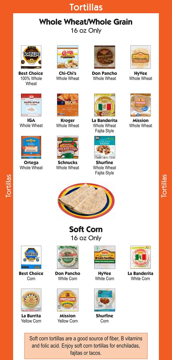 Missouri WIC Food List Tortillas, Whole Wheat and Whole Grain
