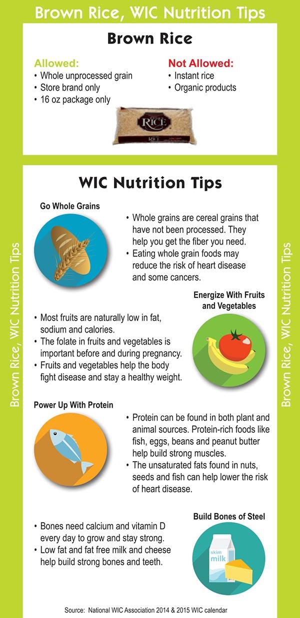 Missouri WIC Food List