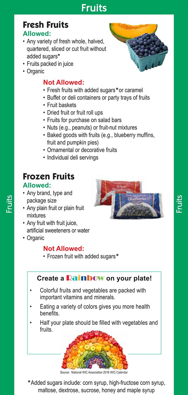 Missouri WIC Food List Fresh Fruits and Frozen Fruits