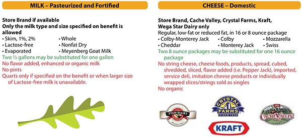 Montana WIC Food List Milk and Cheese