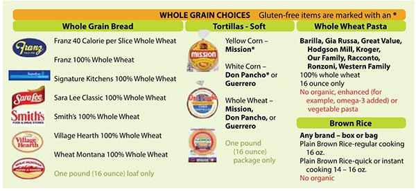 Montana WIC Food List Whole Grain, Tortillas, Whole Wheat Pasta and Brown Rice