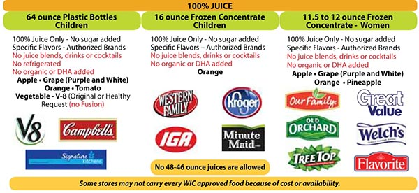Montana WIC Food List Juice, Bottled Juice, Concentrated Juice and Frozen Juice