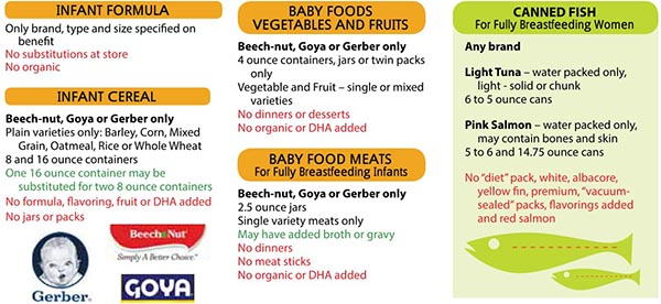 Montana WIC Food List Infant Formula, Infant Cereal, Baby Foods, Infant Meats, Canned Fish, Baby Fruits and Vegetables