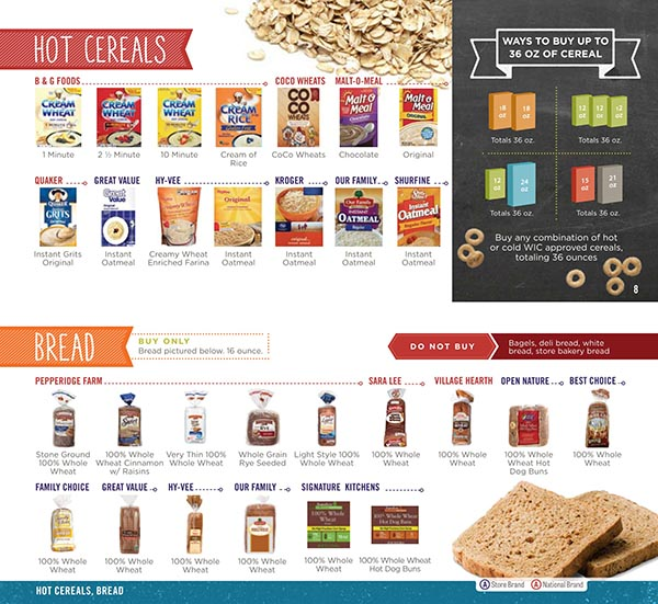 Nebraska WIC Food List Hot Cereails and Bread