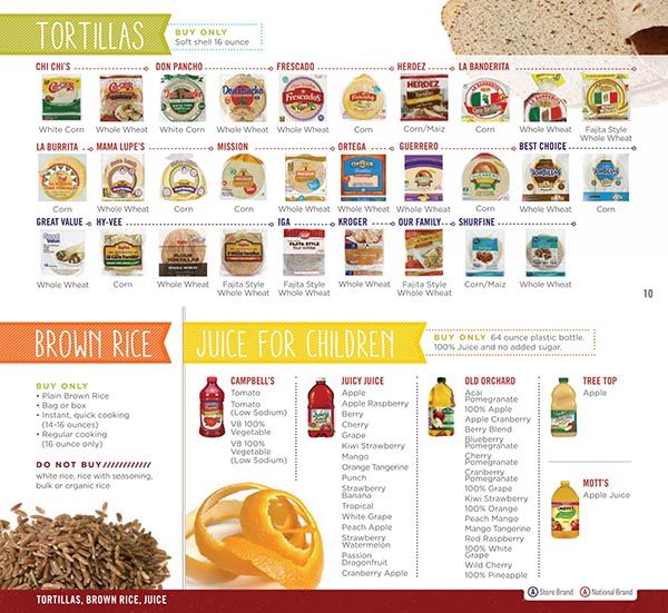 Nebraska WIC Food List Tortillas, Brown Rice and Juice