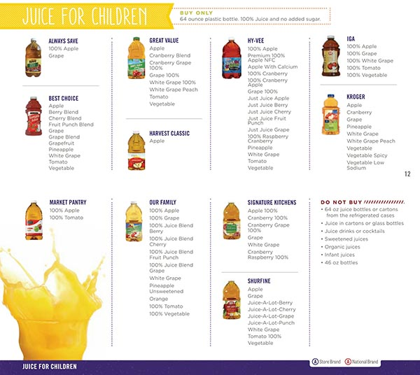 Nebraska WIC Food List Juice For Children