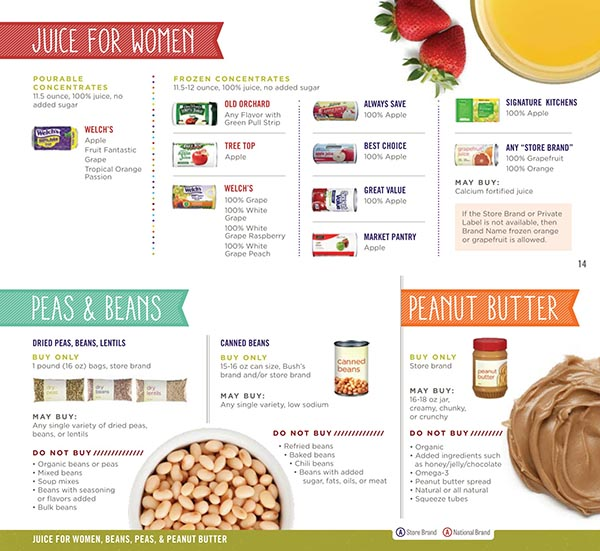 Nebraska WIC Food List Juice For Women, Beans, Peas and Peanut Butter