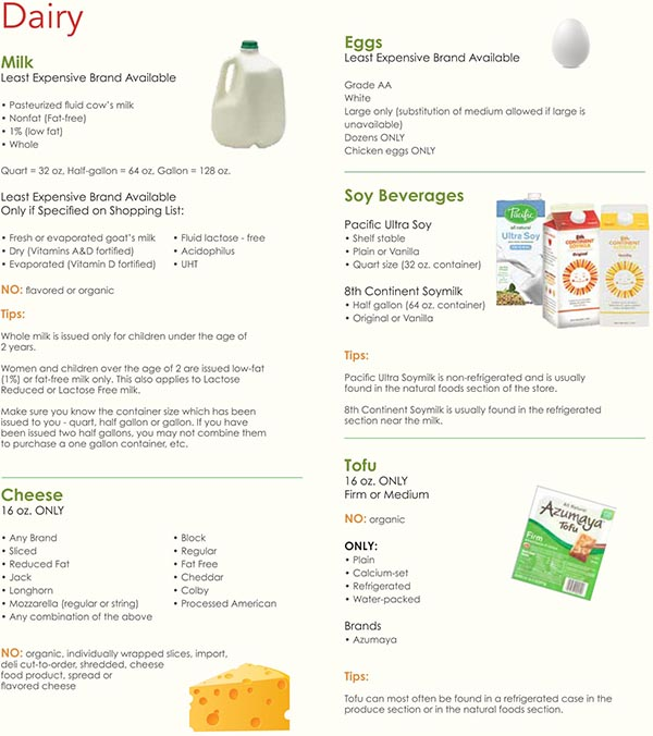 List Of Dairy Foods - Recipes Food