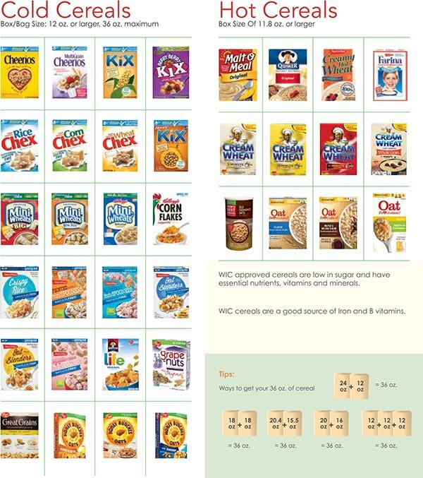 Nevada WIC Food List