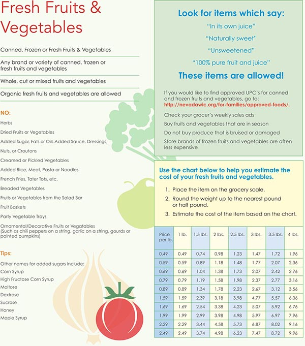 Nevada WIC Food List Fresh Fruits and Vegetables
