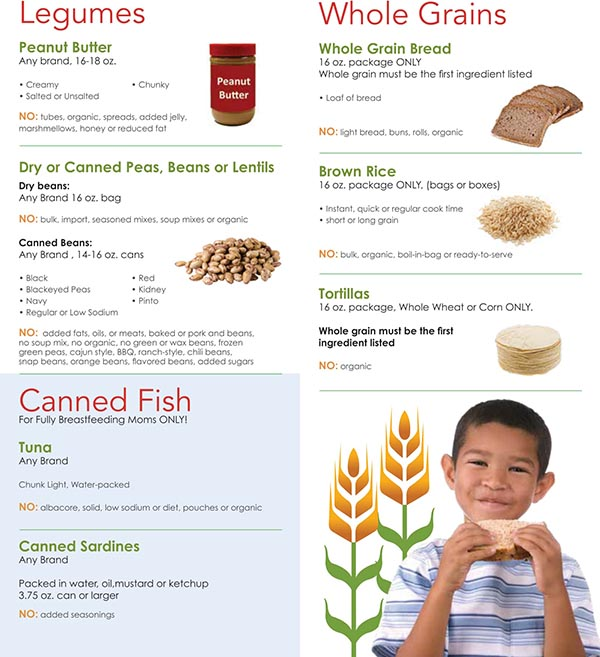 Nevada WIC Food List Legumes, Canned Fish and Whole Grains