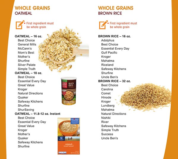 grain products example food guide