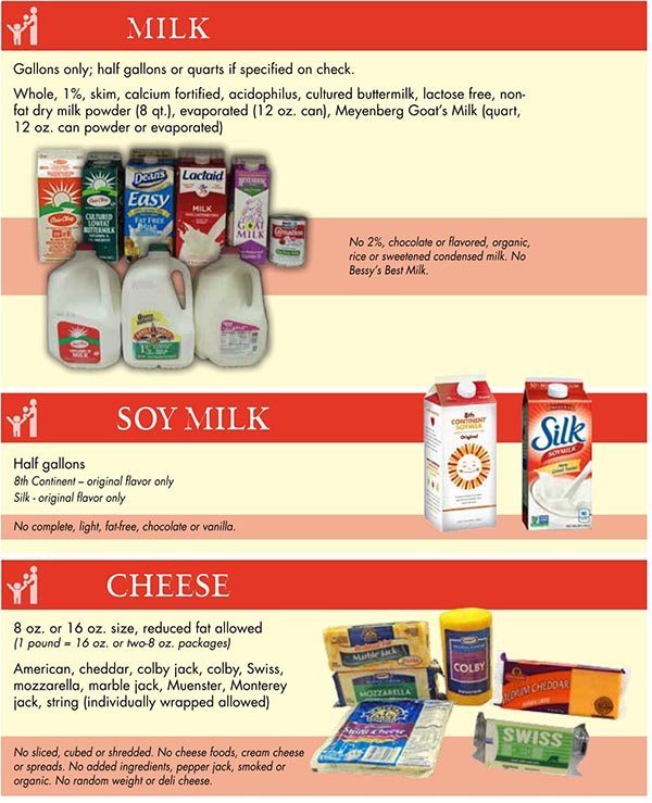 Tennessee Wic Approved Food List