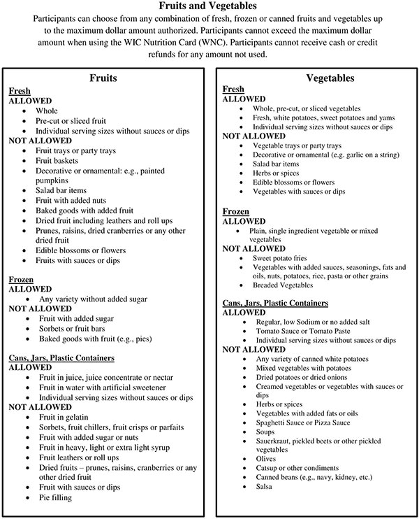 Ohio WIC Food List Fruits and Vegetables