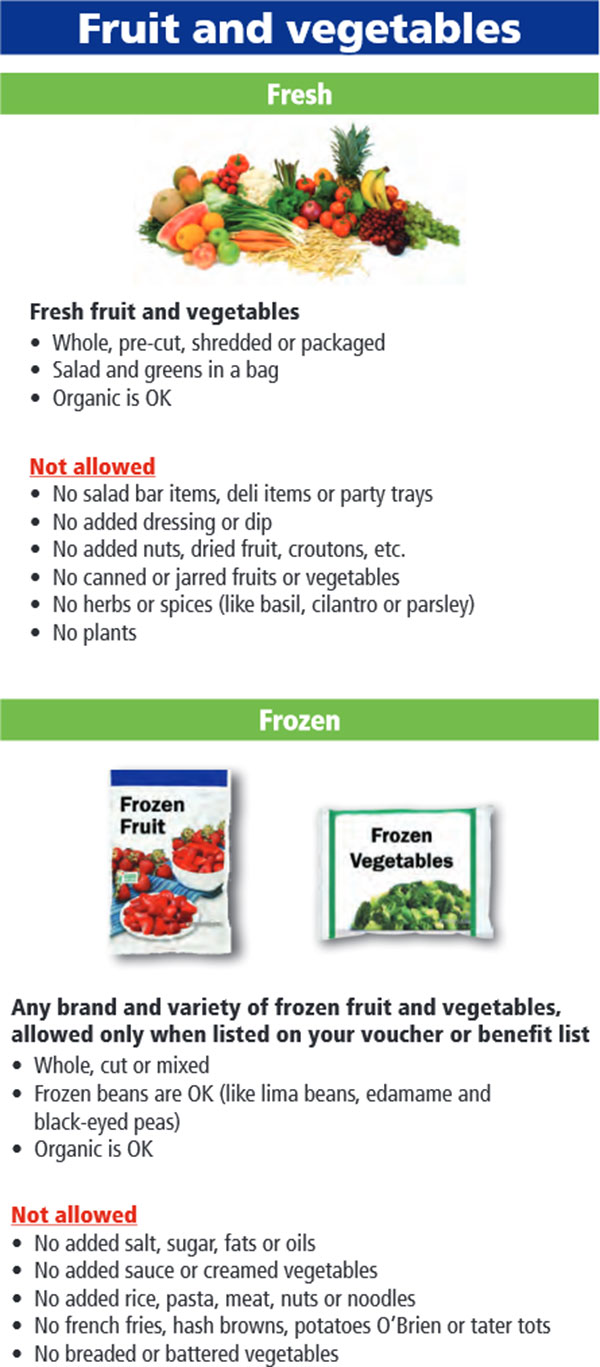 Oregon WIC Food List Fruits and Vegetables