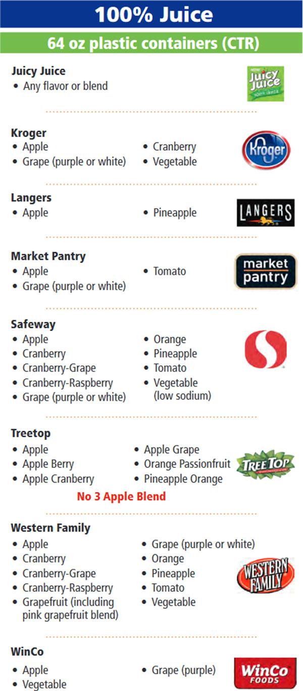 Wic Oregon Food List