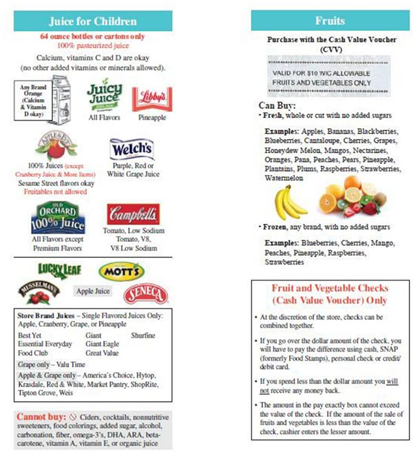 Pennsylvania WIC Food List Juice for Children and Fruits