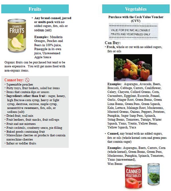 Pennsylvania WIC Food List Fruits and Vegetables