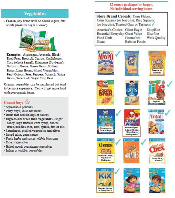 Pennsylvania WIC Food List Frozen Vegetables