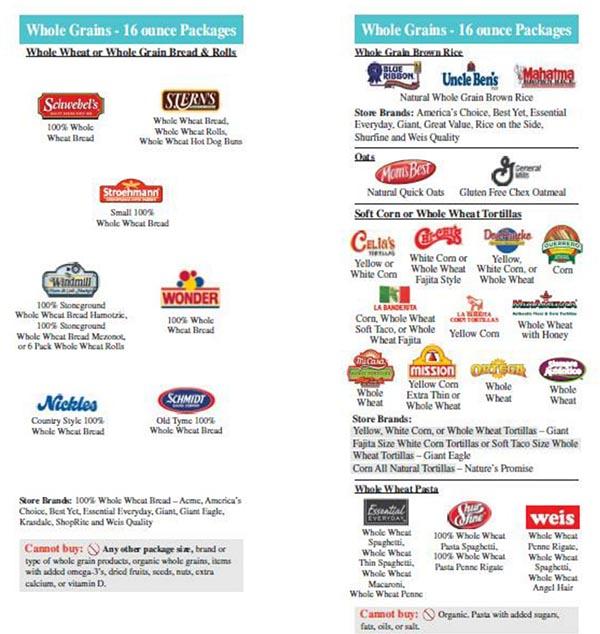 Pennsylvania Wic Food List