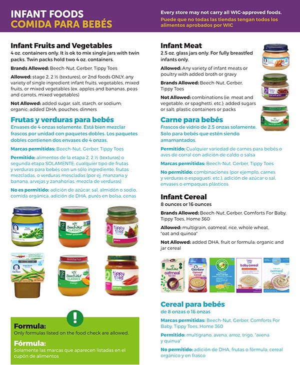 South Carolina WIC Food List Infant Foods, Infant Meat, Infant Cereal, Infant Fruits and Vegetables